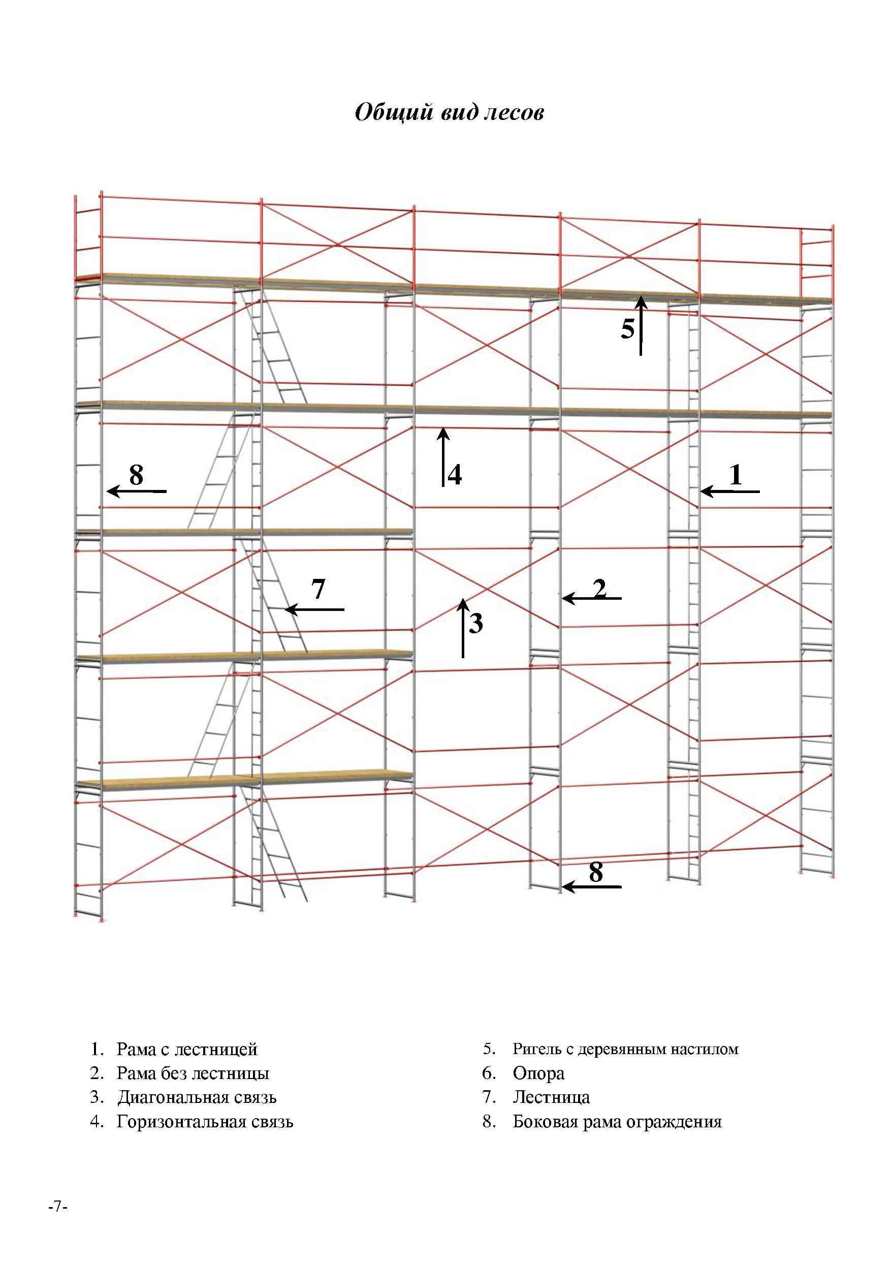 Леса строительные рамные схема сборки